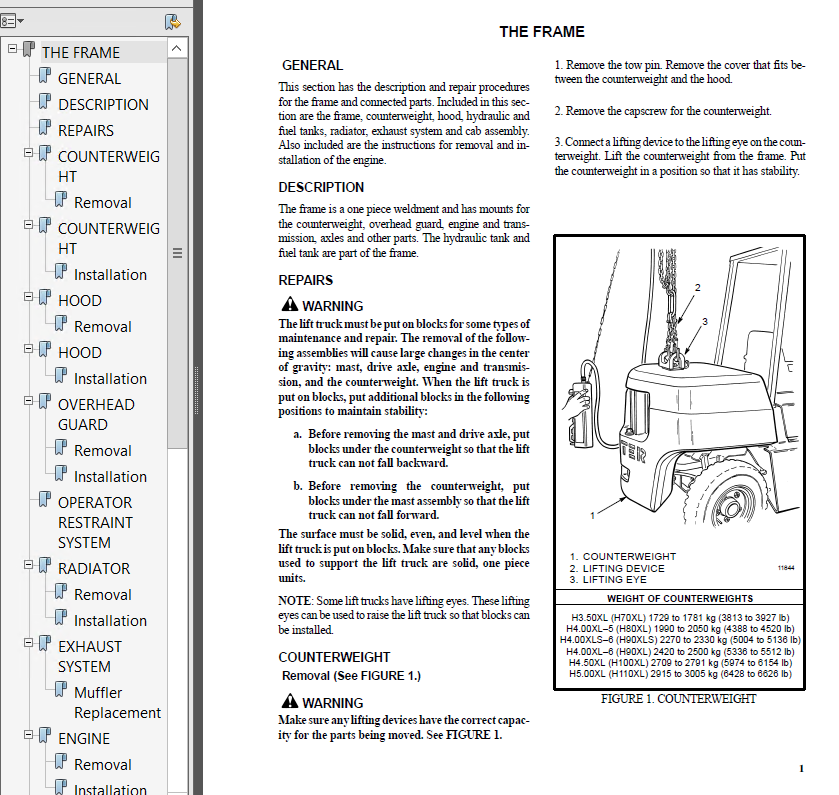 Hyster Class 5 For G005 (H3 50-5 00XL Europe) Internal Combustion Engine  Trucks PDF Manual