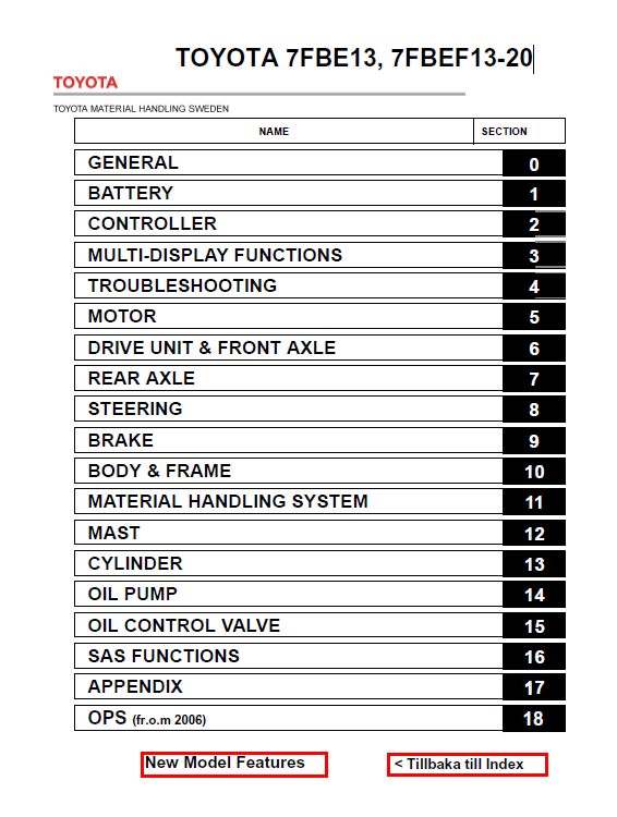 Toyota 7fbe13 7fbef1320 Forklift Trucks Pdf Manual. Repair Manual Toyota 7fbe13 7fbef1320 Electric Forklift Trucks Pdf. Toyota. Toyota Forklift Wiring Diagram 20 At Scoala.co