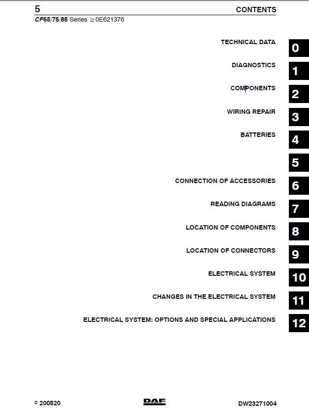 daf truck cf65 cf75 cf85 wiring diagram manual pdf daf truck cf65 cf75 cf85 wiring diagram manual pdf daf cf85 wiring diagram at edmiracle.co