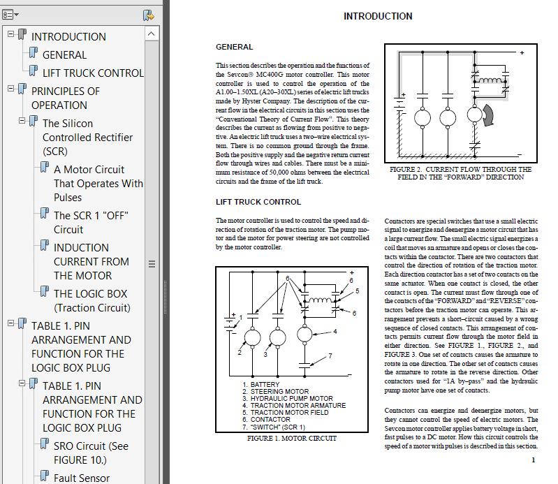 Hyster Class 1 A203 (A1 00-1 50Xl Europe) Electric Motor Rider Trucks PDF  Manual