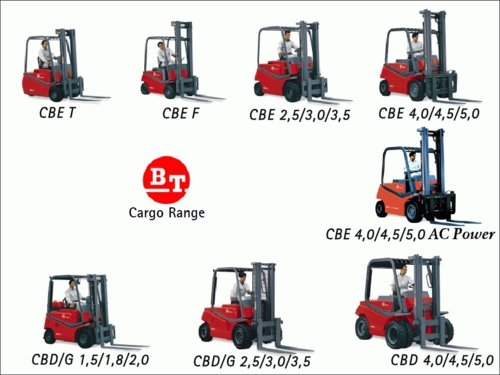 TOYOTA FORKLIFT REPAIR AND SERVICE MANUALS