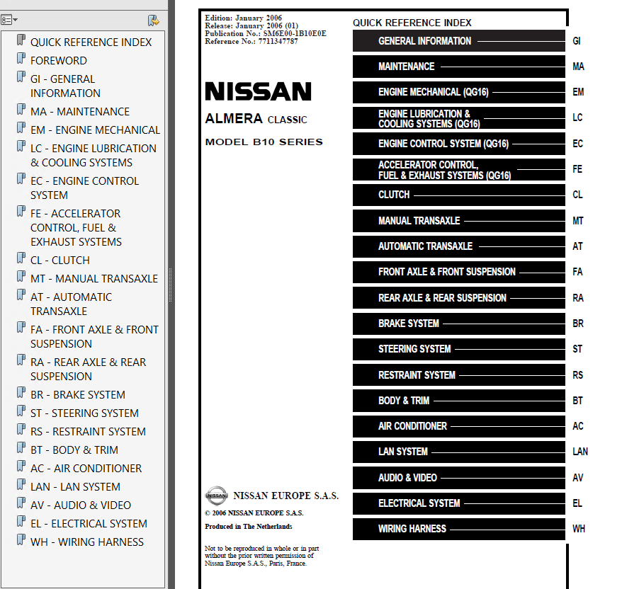 nissan qg15 wiring diagram nissan wiring diagrams instructions rh freeautoresponder co Nissan Pathfinder Wiring Diagram nissan qg15 ecu wiring diagram