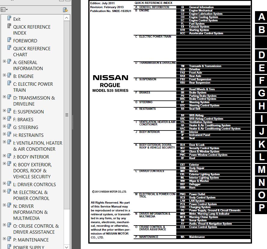 2012 Nissan Rogue Owner Manual Pdf Pdf Download Autos Post