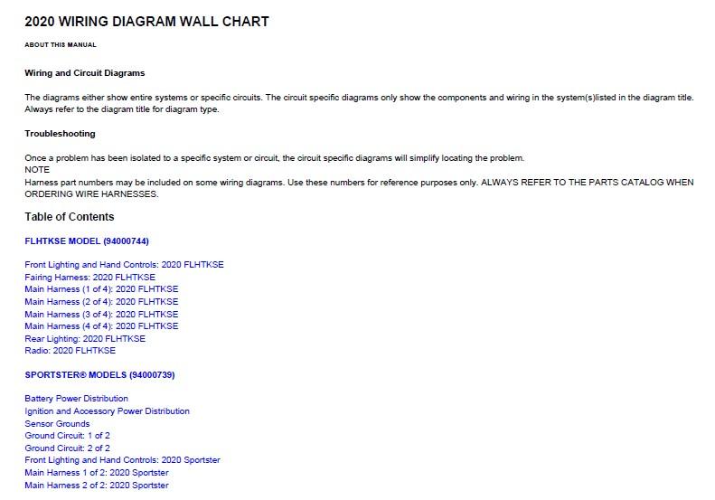 Download Harley Davidson 2020 Wiring Diagram Wall Chart