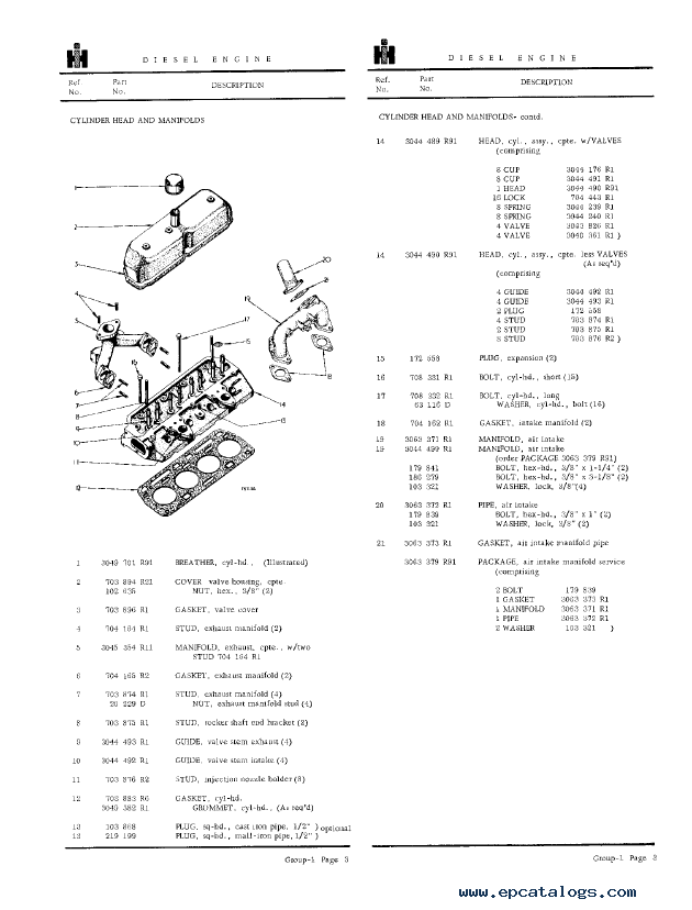 Mccormick International Harvester B Service Repair Manual Pdf