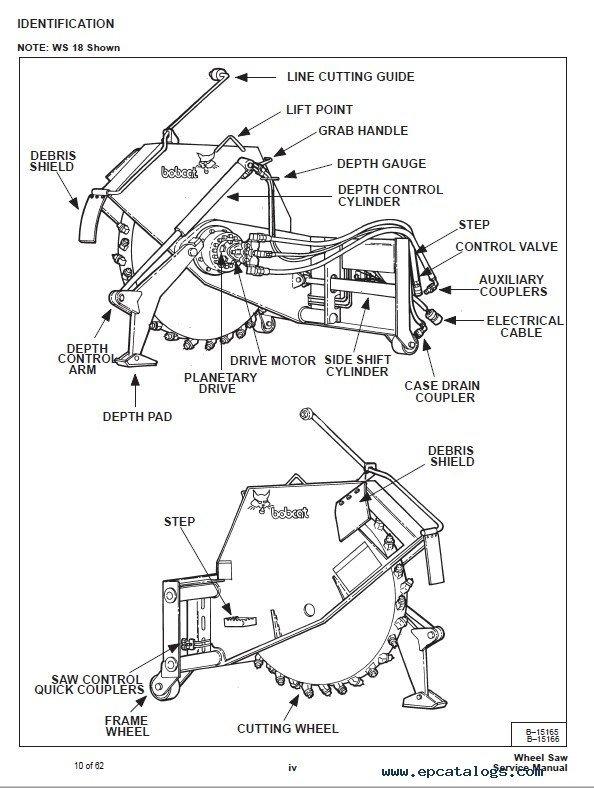 Bobcat Ws12 Ws18 Wheel Saw Service Manual Pdf