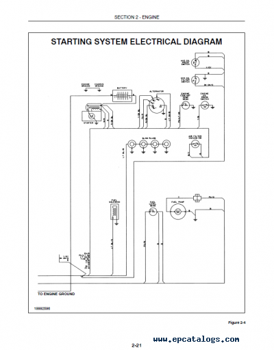 ford new holland wiring diagram wiring diagram Ford Tractor Wiring Harness Diagram