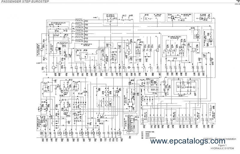 how to read a wiring diagram aircraft wiring diagrams on aircraft wiring diagram