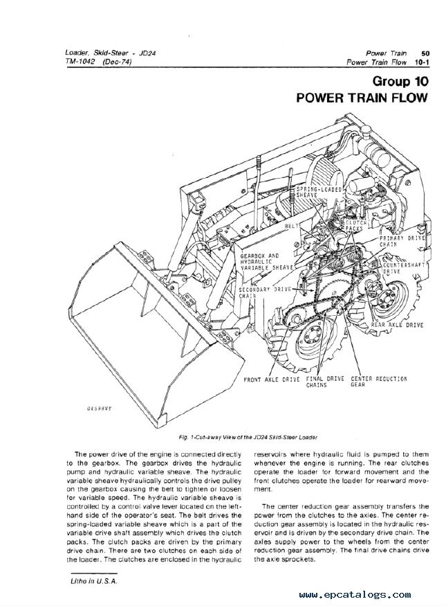 John Deere JD24 Skid Steer Loader Technical Manual TM1042