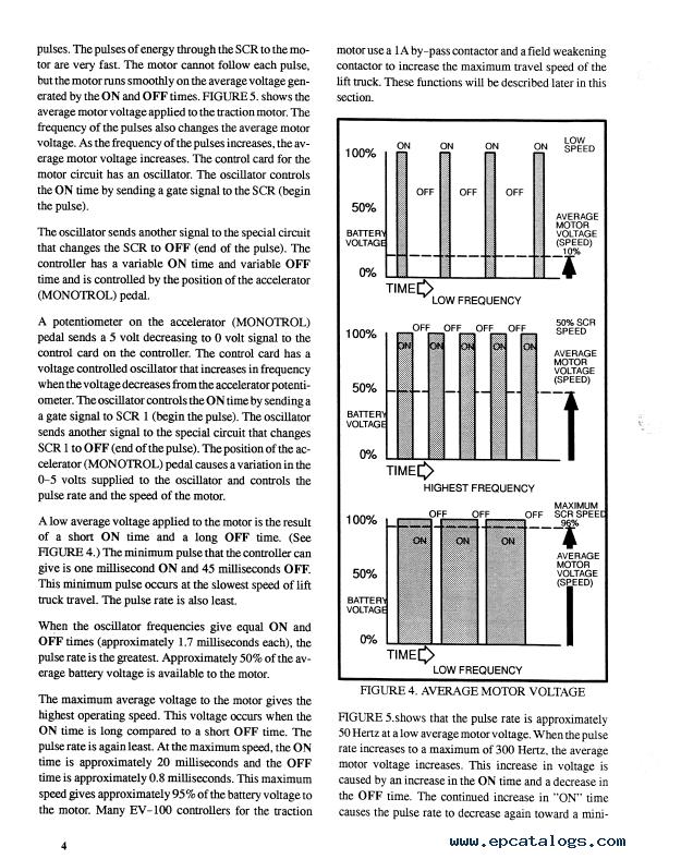Hyster Class 2 For B174 (R30ES) Electric Motor Narrow Aisle Trucks PDF  Manual