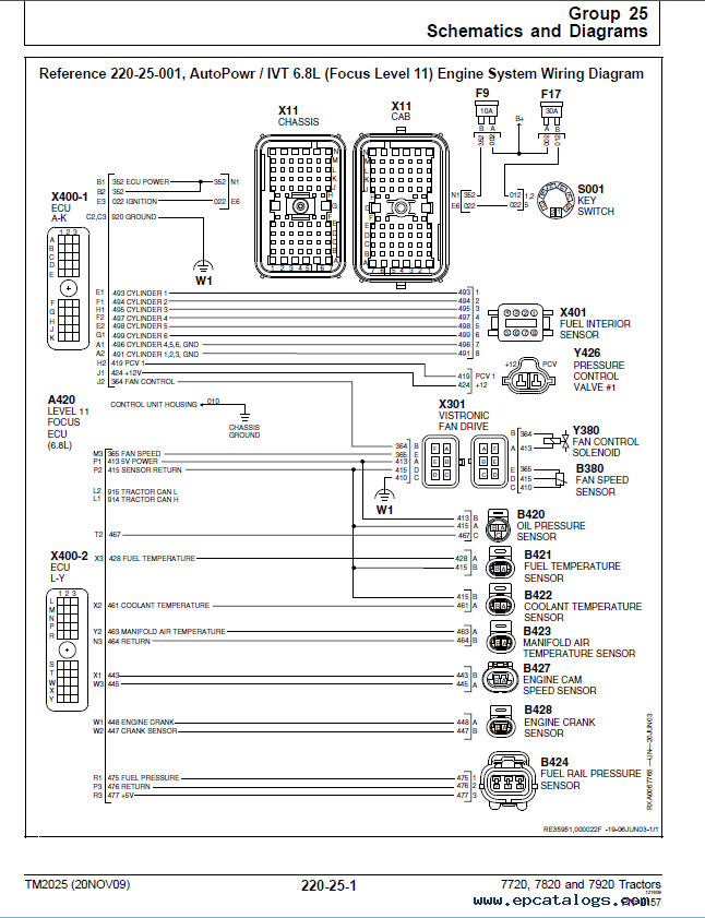 john deere 7720 7820 7920 tractors operation test tm2025 technical pdf wiring diagram for john deere hydro 165 wiring free wiring john deere 116 lawn tractor wiring diagram at gsmportal.co