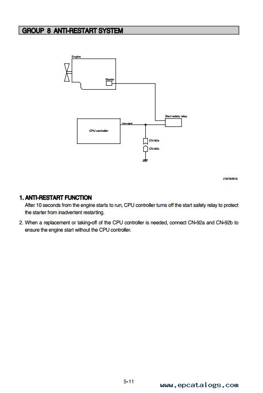Hyundai R305lc7 Crawler Excavator Repair Manual Pdf Download