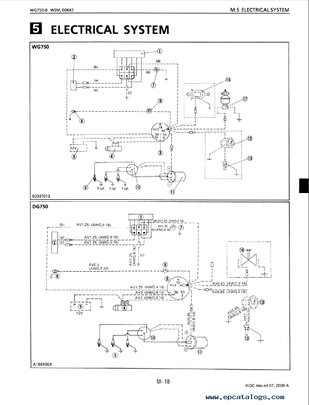kubota wg750 b wg750 e dg750 e df750 e gasoline lpg engines workshop manual kubota wg750 b, wg750 e, dg750 e, df750 e engines workshop manual lpg wiring diagram pdf at bakdesigns.co