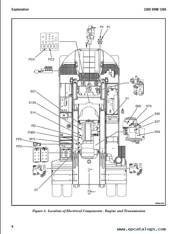hyster class 5 c227 internal combustion engine trucks pdf. Black Bedroom Furniture Sets. Home Design Ideas