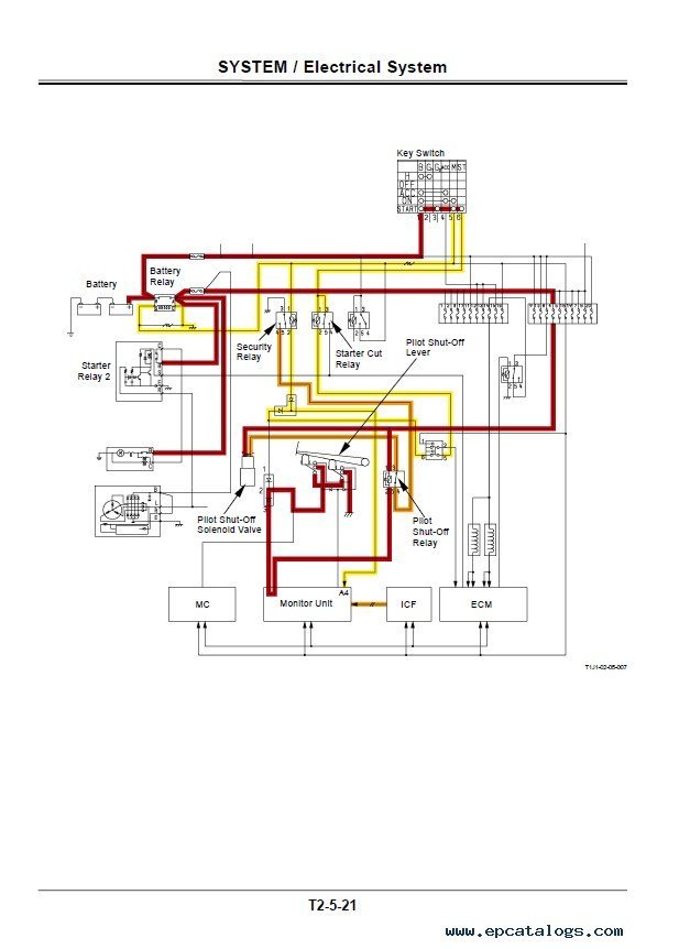Kubota 850 Wiring Diagram Pdf Kubota Service Manual Wiring – Kubota 7800 Wiring Diagram Pdf