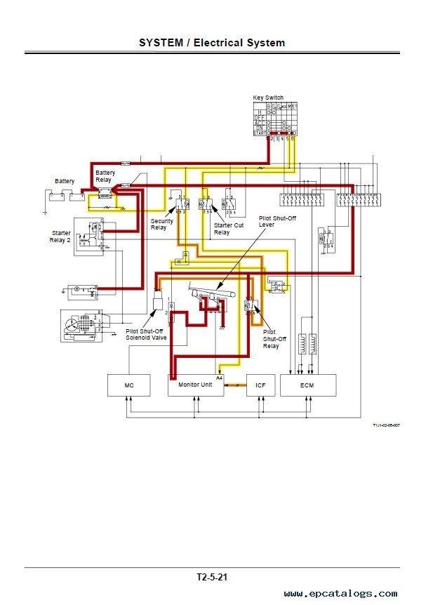Miraculous Kubota L48 Wiring Diagram Wiring Diagrams For Your Car Or Truck Wiring Digital Resources Dylitashwinbiharinl