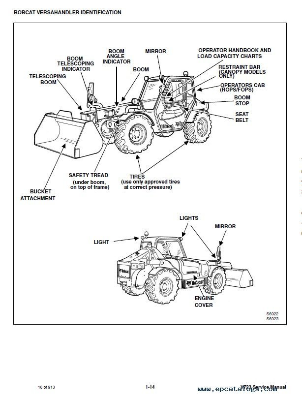 Bobcat Engine Diagram