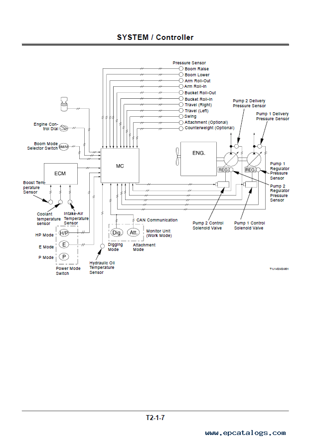 Altec Hydraulic Lift Diagram For Wiring Wiring Diagrams on ford escape