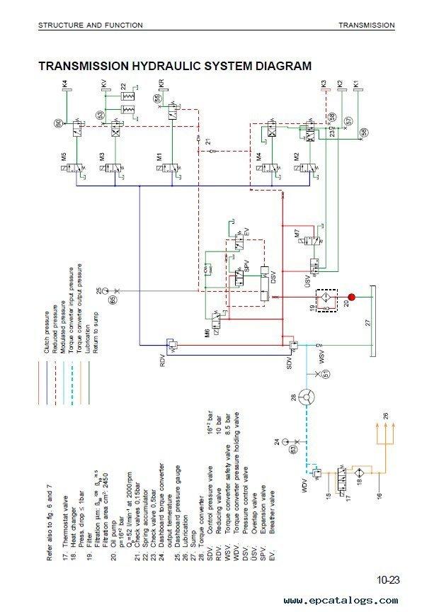 Pdf komatsu w90 3 wheel loader service repair workshop manual sn komatsu w90 3 wheel loader service repair workshop manual sn 70001 and up komatsu wa270 3 fandeluxe Image collections