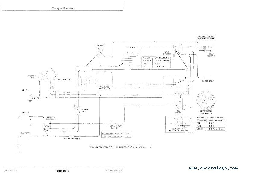 Wiring Diagram For Mf 180 2010 Camaro Wiring Diagram For Headlights Jeep Wrangler Losdol2 Jeanjaures37 Fr