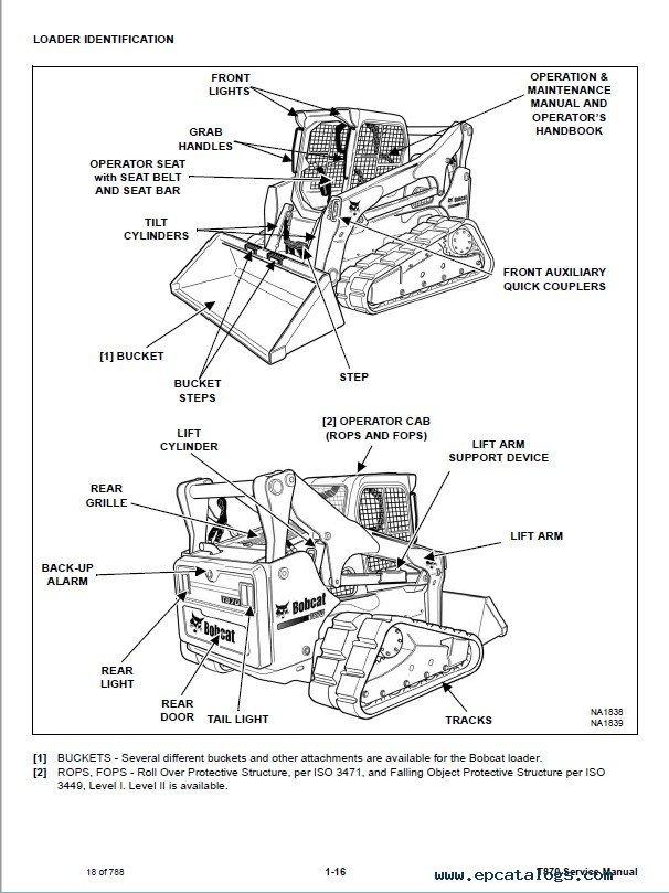 Bobcat T870 Compact Track Loader Service Manual Pdf