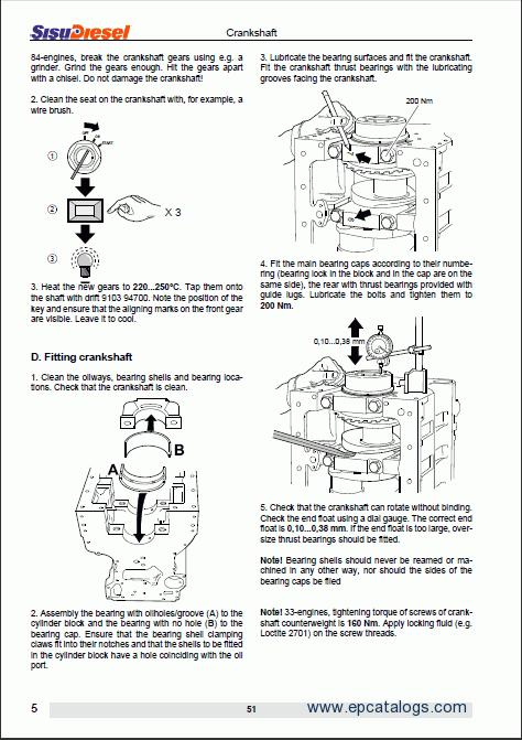 Sisu Diesel Engines repair and service manual