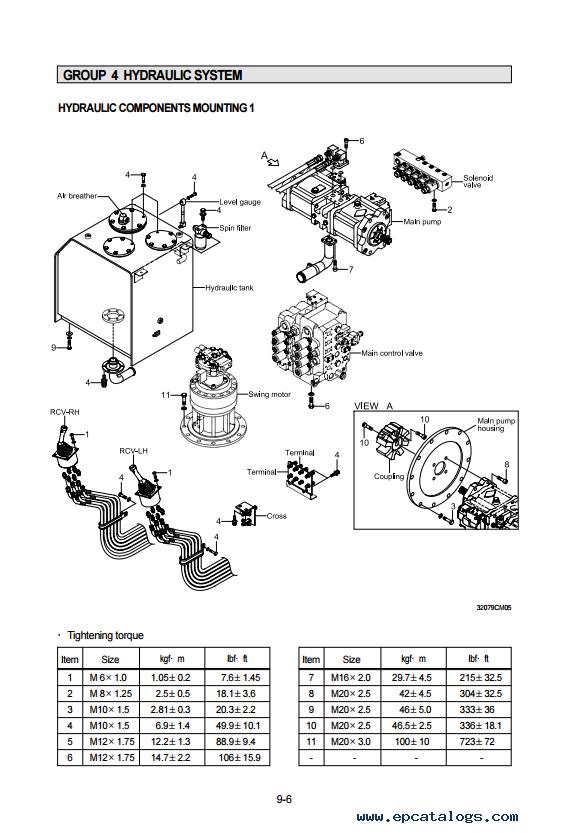 Hyundai R320LC-7 Crawler Excavator Repair Manual PDF Download   Hyundai 210lc 7 Wiring Diagram      EPCATALOGS