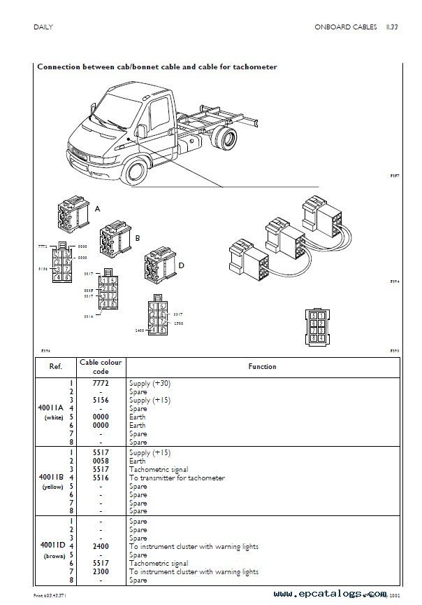 iveco daily repair manual mechanical electrical electronic pdf home a c condenser thermostat wiring a c condenser unit wiring diagram