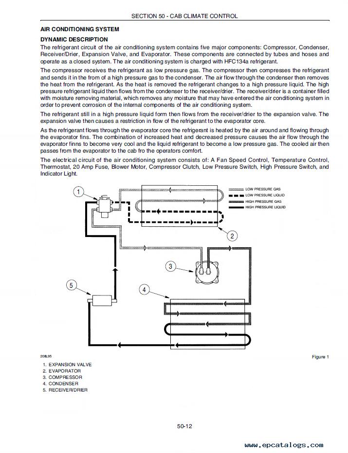 New Holland L175 C175 Repair Manual Skid Steer Compact Track Loader new holland l175 & c175 loaders repair manual pdf l175 new holland wiring diagram at nearapp.co