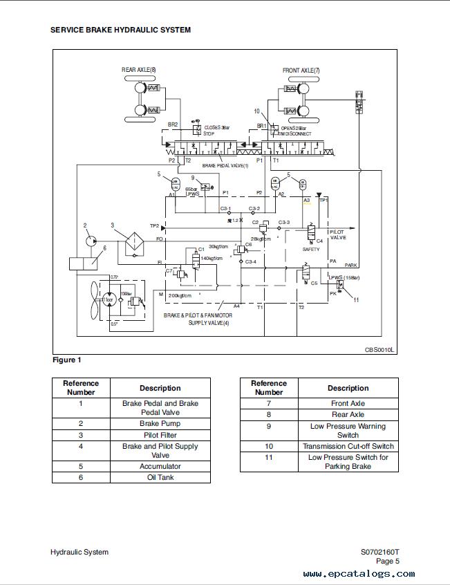terex wiring diagrams electrical diagramrhelectricalbeco: versalift wiring  schematics at tisza co
