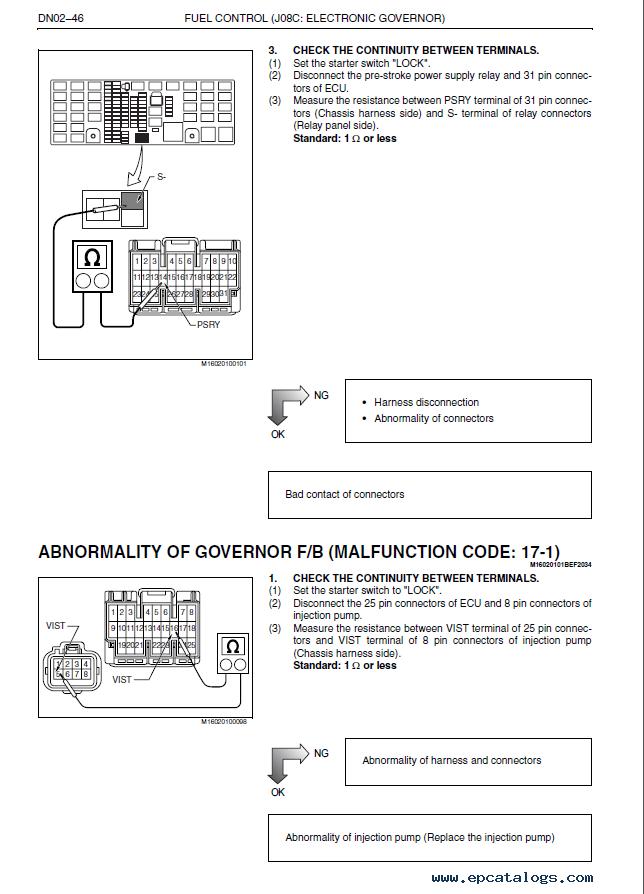 Hino ch160 workshop manual