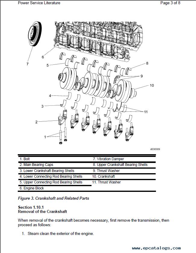 detroit diesel engine dd15 power service literature pdf rh epcatalogs com DD15 Engine Parts Detroit Diesel Engines