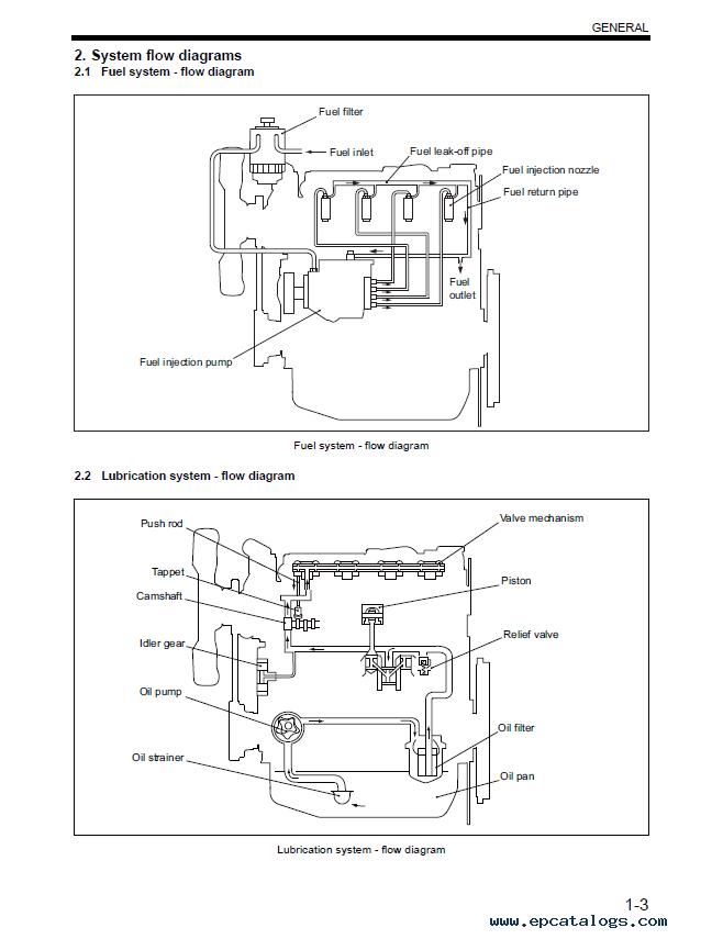 p6500 cat forklift wiring diagram circuit diagram symbols u2022 rh veturecapitaltrust co Caterpillar Wiring Schematics Cat LP Forklift Wiring Diagram