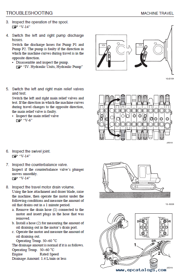 Takeuchi TB153FR Compact Excavator PDF Workshop Manual