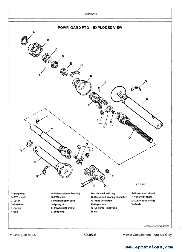 John Deere Parts Diagrams Online