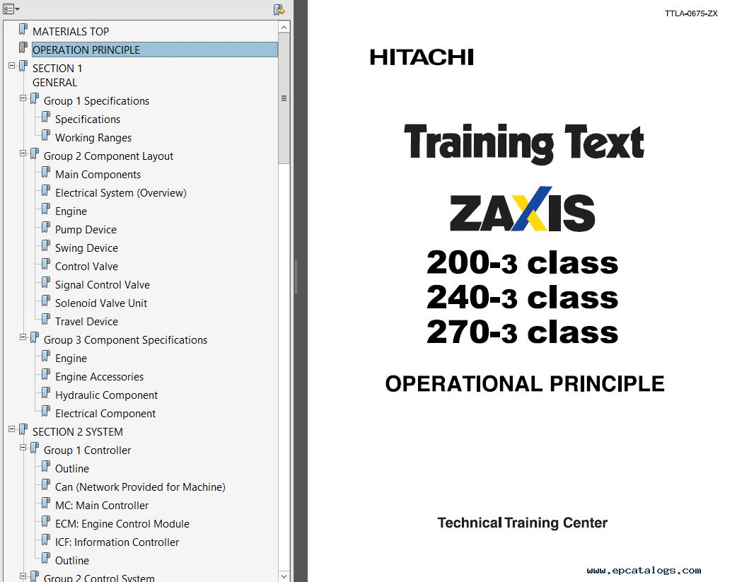 hitachi zaxis 200 3 225us 3 225usr 3 240 3 270 3 pdf rh epcatalogs com Engine Emission Control System Vehicle Control System