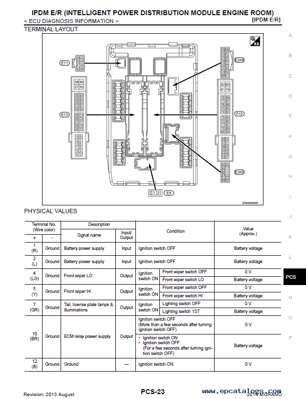 nissan murano model z51 series 2014 service manual pdf rh epcatalogs com 2013 nissan murano service manual 2015 murano service manual