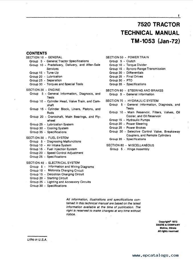 john deere 7520 tractor technical manual tm1053 rh epcatalogs com Jk Trailer Wiring Harness John Deere 318 Wiring Schematic