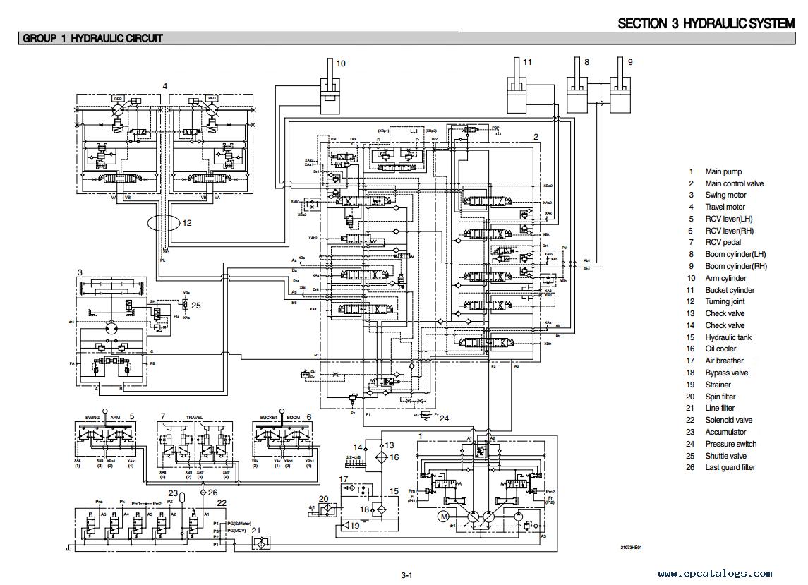 repair manual Hyundai R210LC-7H & R220LC-7H Crawler Excavator Service Manual  - 3