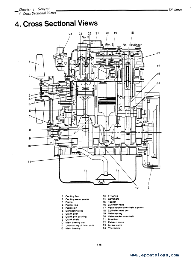 Yanmar Engine 2tn 3tn 4tn For Kobelco Excavators Manual Pdf