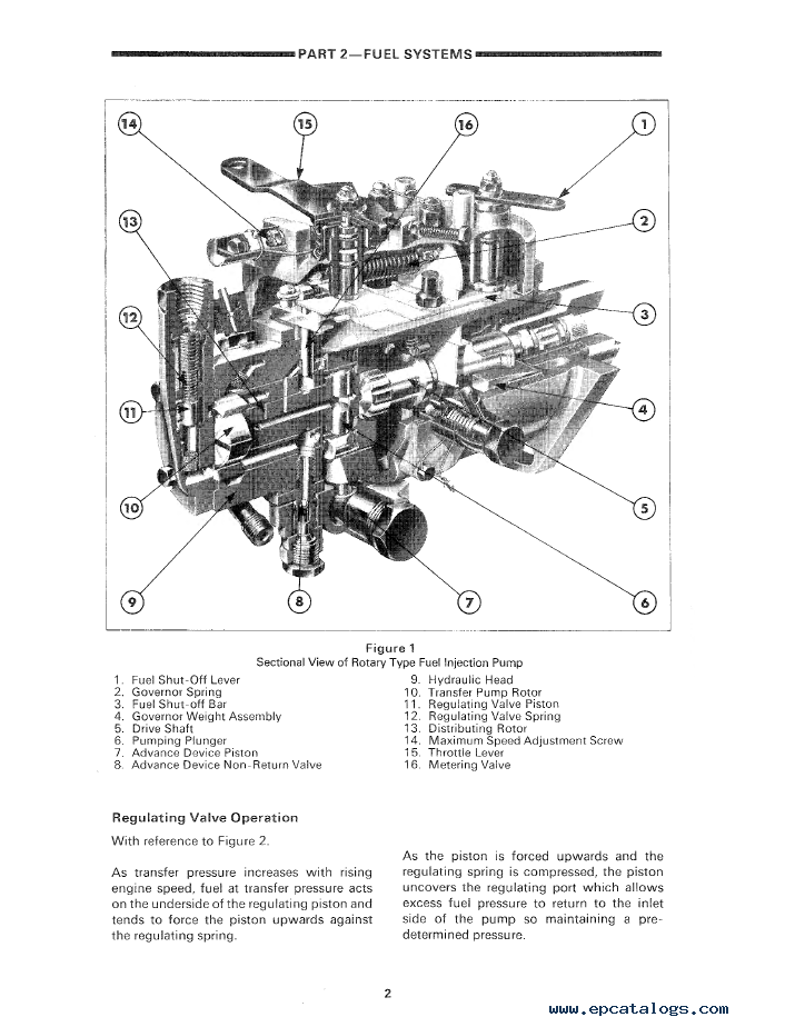 Ford 1710 Tractor Parts Breakdown : Ford hydraulic diagram