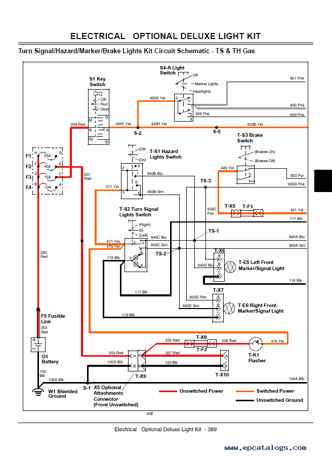 tractor wiring diagram besides john deere gator wiring diagram rh linxglobal co john deere gator 6x4 electrical diagram john deere gator 6x4 electrical diagram