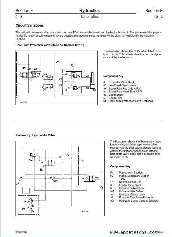 Jcb Backhoe Loader 3cx 4cx, Jcb Wiring Diagram Key