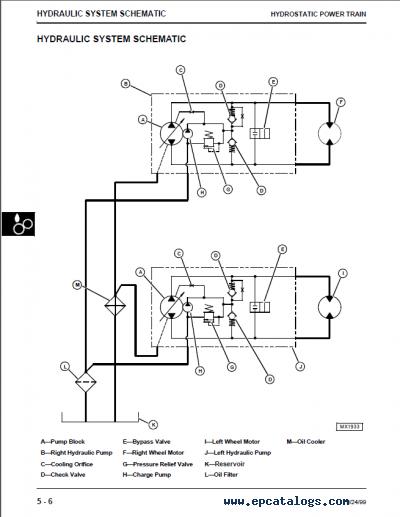 Wiring Diagram For John Deere F687