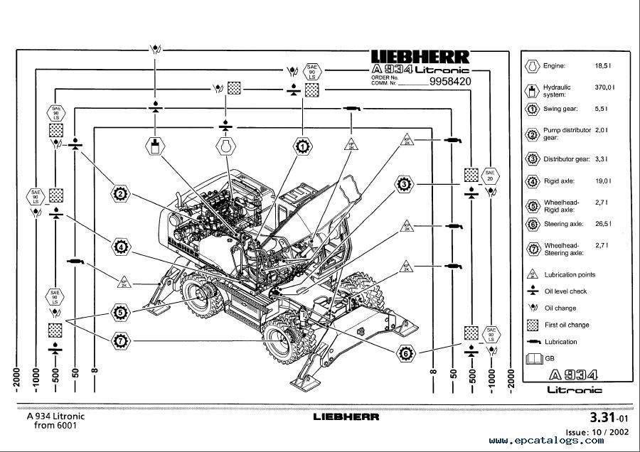 Liebherr-A934-A934B-A944HD-A944B-HD-Excavator-Service-Manual  Hydraulic Pump Wiring Diagram on