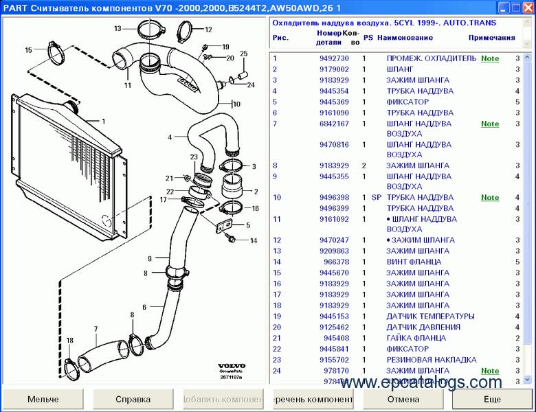 Repair manual volvo vadis 2005a (rus) - 4