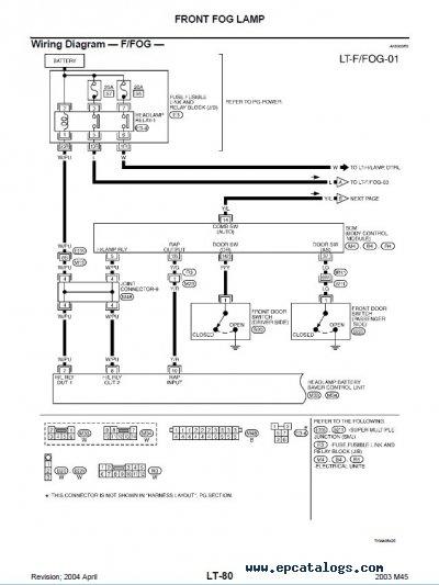 M45 Fuse Diagram
