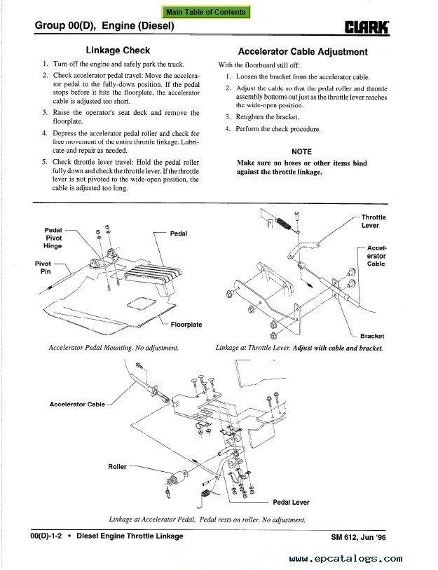 clark forklift parts manual pdf