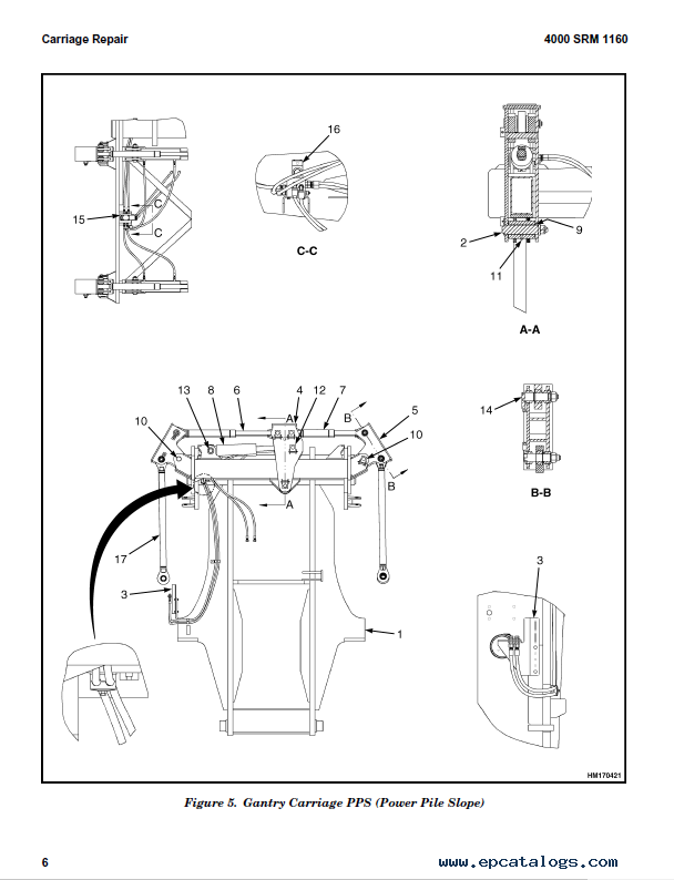 Hyster Class 5 F117 Internal Combustion Engine Trucks Pdf