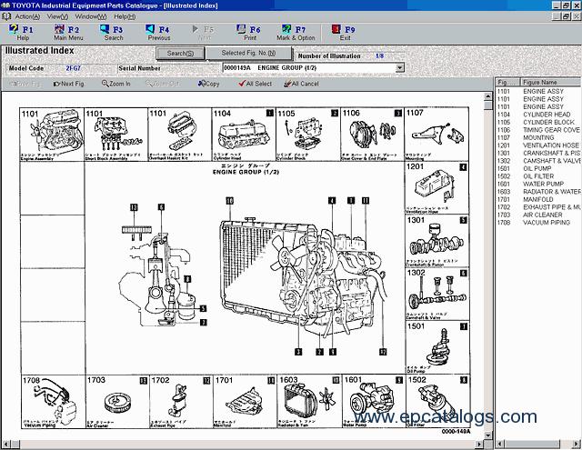 Toyota Industrial Equipment v194 Parts Catalog  spare parts catalog  Forklift Trucks  Manuals